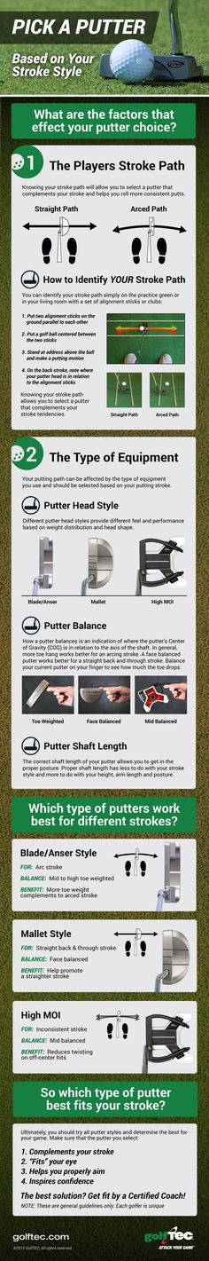 Find the Right Putter Style