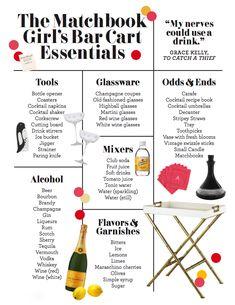 The Matchbook Girl's Bar Cart Essentials (Feb. 2012)