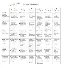 personal essay rubric