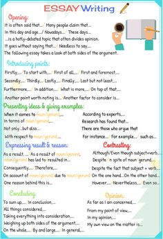 How to Write a Great Essay Quickly! Simple tips for writing essays in English: these steps will guide you through the essay writing process… Essay Writing Skills, English Writing Skills, Writing Words, Writing Lessons, Academic Writing, Teaching Writing, Writing Process, English Lessons, Ielts Writing Task 2
