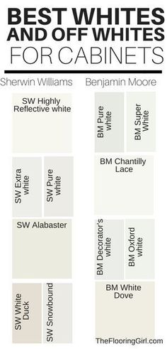 Best Paint Colors For Kitchen Cabinets And Bathroom Vanities White Kitchen Ideas Bathroom Cabinets Colors Kitchen Paint Vanities Off White Kitchen Cabinets, Off White Kitchens, Paint Cabinets White, Refacing Kitchen Cabinets, Painting Cabinets, Best Paint For Cabinets, Best Cabinet Paint, Red Kitchen, Kitchen Modern
