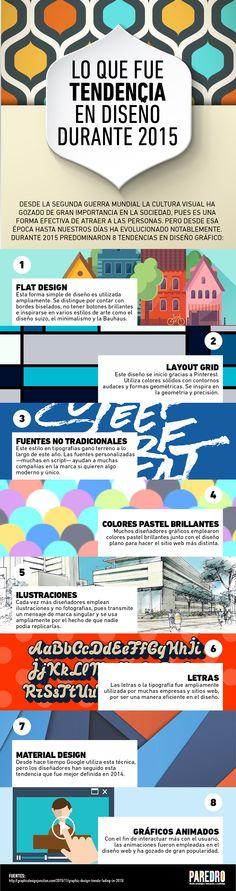 Lo que fue tendencia en diseño durante 2015. Infografía en español. #CommunityManager