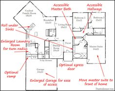 Accessible home tips and bathroom shower design for wheelchair accessible homes