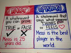 Fact and opinion anchor chart by Iris Hinojosa