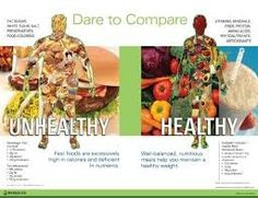 #herbalife #gethealthyandfit  Herbalife will help you get that fit body you crave... with shakes of many flavors and wonderful recipes!