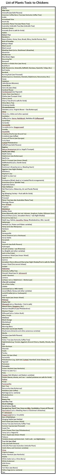 Building A Chicken Coop - List Of Plants Toxic To Chickens Urban Chicken Coop, Chicken Coop Plans, Building A Chicken Coop, Chicken Coops, Raising Backyard Chickens, Keeping Chickens, Backyard Farming, Urban Chickens, Chickens And Roosters