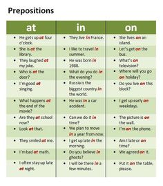 """Prepositions """"at"""", """"in"""", """"on"""" """" #learnenglish"""
