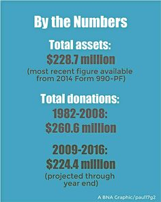 Utah Retirement Systems Has $4546000 Position in Southwest ...