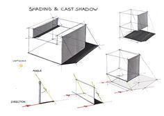 Resultado de imagen para sketching industrial design shadows