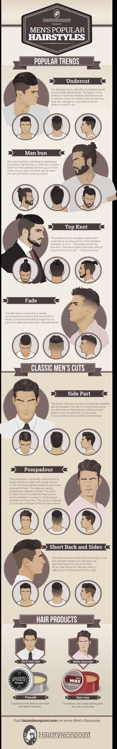 Luckily, men's style blog Hairstyleonpoint created an amazing chart to show what's hot in men's hair, with added suggestions on what products to use. | These Are The Seven Hottest Styles In Men's Hair Right Now by Hasenfeffer