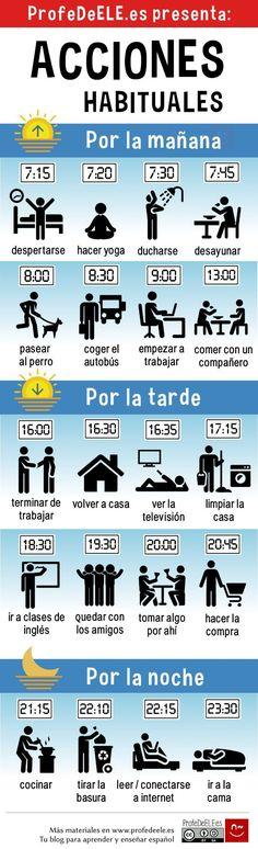 Acciones habituales - Infografía - vocabulario español #SpanishLessons