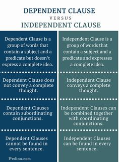 Sentence types independent and dependent clauses dependent a dependent clause is a group of words that also contains a subject and a verb ccuart Image collections