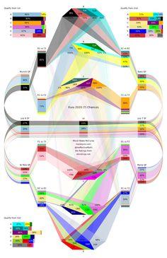 Twitter Update, Data Visualization, Austria, Netherlands, Third, Map, The Nederlands, The Netherlands, Location Map