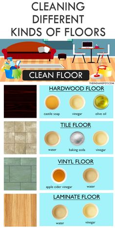 HOW TO CLEAN ANY FLOOR LIKE A PRO