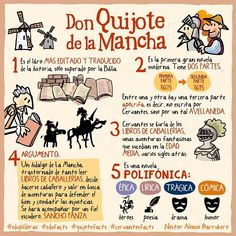 """Néstor A. Arrukero (@xardesvives) sur Instagram : """"Don Quijote de La Mancha. #quijotefacts #cervantesfacts #edupíldoras #edufacts"""""""