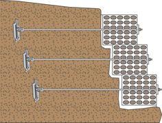 Gabion Retaining Wall Design | Home Ideas Design