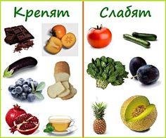 Продукты полезные для кишечника.
