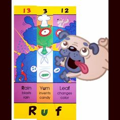 #1 SUPERHERO PHONICS GAME!  MIX AND MATCH SUPERHEROES TO CREATE OVER 1700 SUPERHEROES WITH MULTIPLE POWERS! Teaching Phonics, Phonics Activities, Kindergarten Activities, Math Games, Preschool Special Education, Preschool At Home, Sight Word Games, Phonological Awareness, Dyslexia