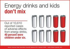 NEWS: Energy drinks and young kids do not mix. New study shows energy drinks' side effects: abnormal heart rhythms and seizures. #AHA14