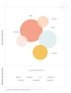 How to create the perfect colour palette for your Modern Color Palette, Modern Colors, Soft Colors, Design Palette, Bright Colour Palette, Summer Colour Palette, Colours, Corporate Branding, Corporate Design
