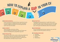 Explain the gap in your #CV  #InterviewTips