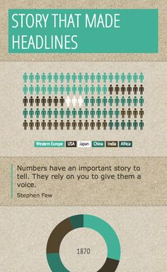 infogr.am - free infographic