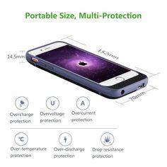 UGREEN Coque Batterie, Coque avec Batterie 3100mAh pour iPhone 6 6s, MFI Certifié: Amazon.fr: High-tech