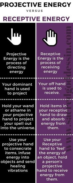 Wicca for Beginners - Projective Energy vs Receptive Energy for spells and other magick work. Wiccan Spells, Magic Spells, Magick Book, Was Ist Reiki, Chakras, Wicca For Beginners, Baby Witch, Spiritus, Book Of Shadows