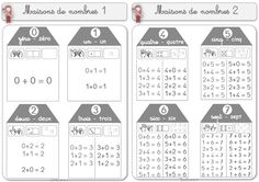 Leçons de maths : maison de nombres