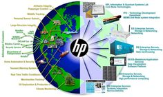 Top 10 Internet of Things Developments of 2010 – ReadWrite
