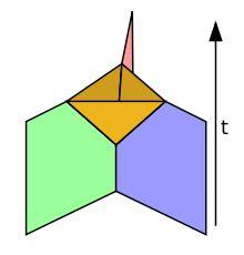 Schleifenquantengravitation/ loop quantum gravity - Die Theorie der Schleifenquantengravitation gilt heute als die am weitesten entwickelte Alternative zur Stringtheorie. Bereits Anfang der 1970er Jahre schlug Roger Penrose Spin-Netzwerke für eine Theorie der Quantengravitation vor.