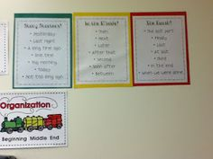 Love these anchor charts