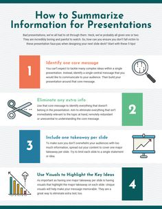 Design a presentation guide and other tips with this How to Summarize Information for Presentations Infographic Template. Modify the images, background pattern, modern colors, and bold headings. Find more simple infographic templates on Venngage. Chinese New Year Background, New Years Background, Types Of Infographics, Yearbook Mods, Yearbook Design, Modern Colors, Presentation Design, Brochure Design