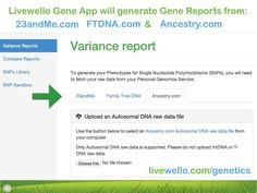 Livewello will translate raw data from almost any DNA Testing company in the world. https://Livewello.com/genetics  support@livewello.com
