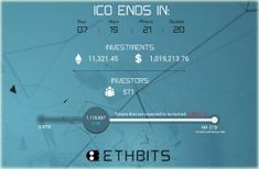 Another cool link is PrettyBoyNews.com  ETHBITS Breaks $1 Million Barrier for New P2P Cryptocurrency…