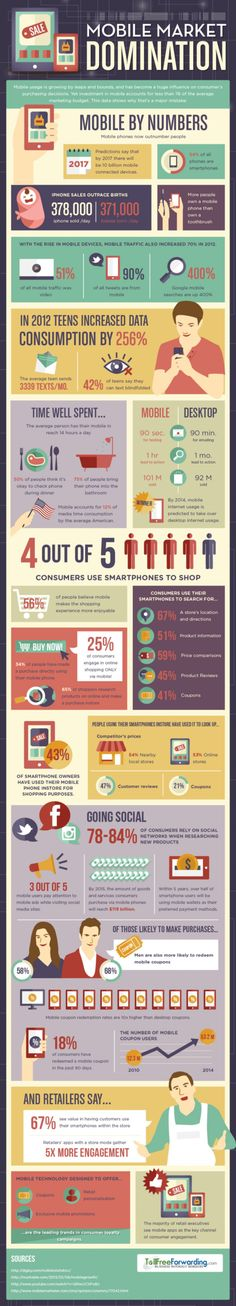 #Mobile #Market Domination