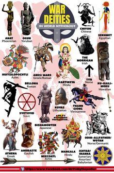 War deities in world mythology Mythological Creatures, Fantasy Creatures, Mythical Creatures, Gods Of War, Beltaine, World Mythology, Roman Mythology, Greek Mythology Tattoos, Symbole Viking