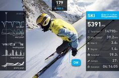 App - data visualisation of activity