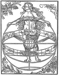 woman holding earth, zodiac wheel around earth, ancient astrology art