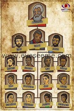 "The Twelve Tribe - Sons of Jacob. Know as the ""Twelve Tribe of Israel"" Size: 12X18"