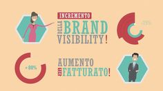 Promo 2014 dell' agenzia di comunicazione FullFill : http://www.fulfillcommunication.it/ . Realizzato da Timoteo Fontanella in After Effects