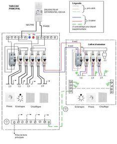 - schéma électrique interrupteur double allumage