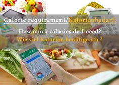 Calorie Calculator – How much calories do I need ?