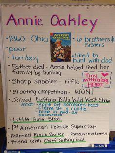Annie Oakley Chart