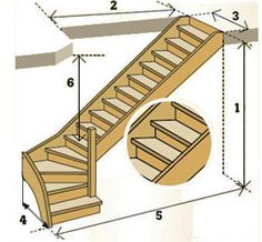 how to draw stairsteps winding or turned stairways guide to stair winders angled stairs. Black Bedroom Furniture Sets. Home Design Ideas
