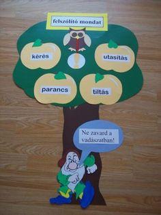Kapcsolódó kép Dysgraphia, Dyslexia, Classroom Decor Themes, Holidays And Events, Grammar, Literature, Teaching, Activities, Writing