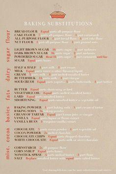 Kitchen Chart