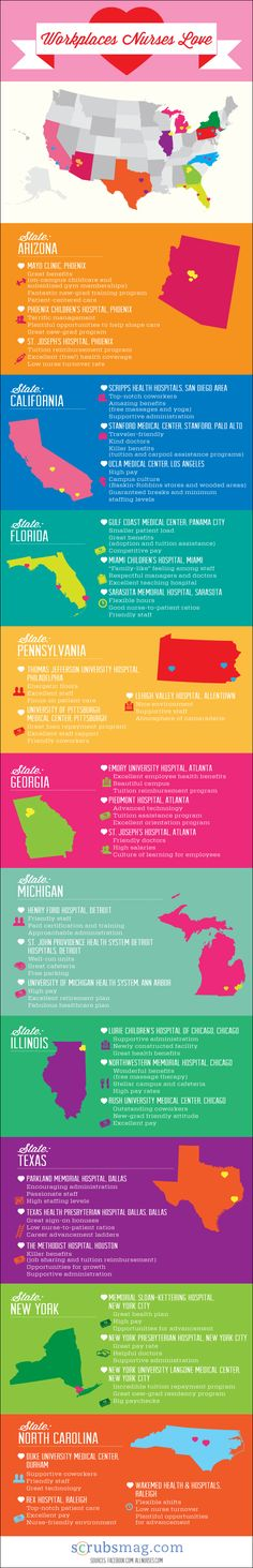 Check out the workplaces across the country that nurses love! #Nurses #Career #NursesLove