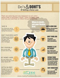 #Mortgage #Loan Dos and Don'ts #BuyAHome #AshevilleRealEstate #RealEstate #homeownership From http://realtyProAsheville.com