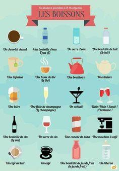 Nombre de las bebidas en Frances